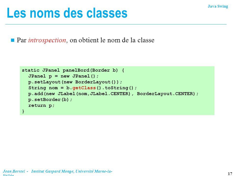 Java Swing 17 Jean Berstel - Institut Gaspard Monge, Université Marne-la- Vallée Les noms des classes n Par introspection, on obtient le nom de la cla