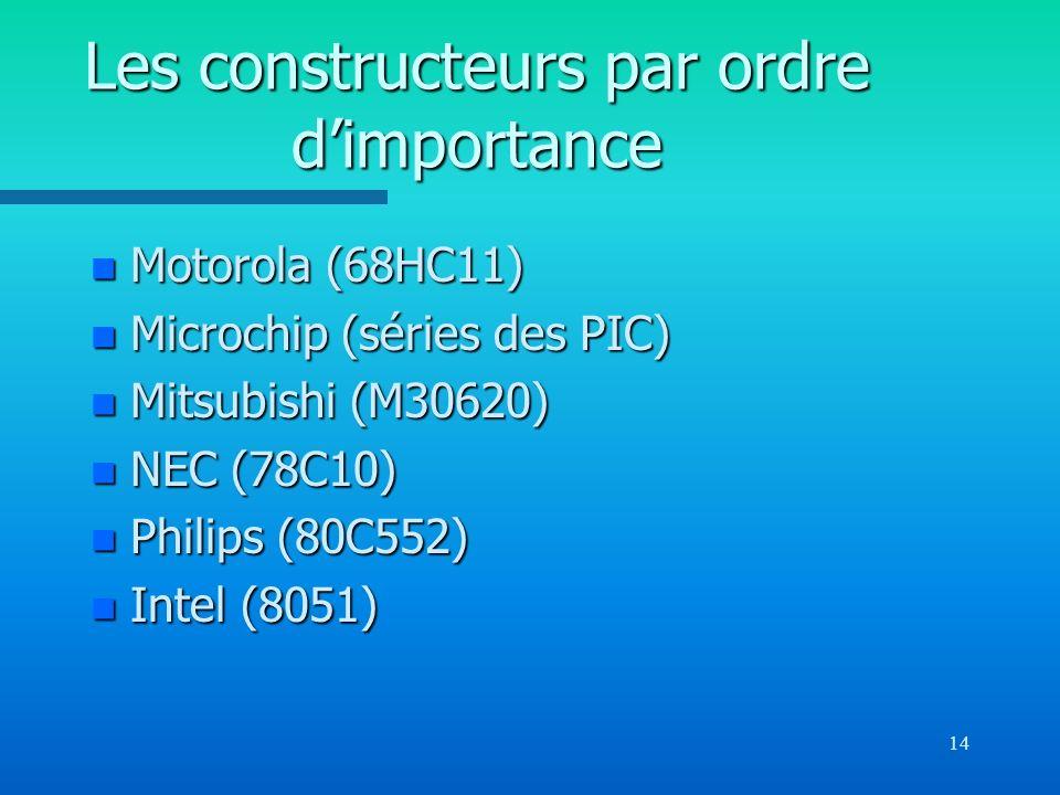 14 Les constructeurs par ordre dimportance n Motorola (68HC11) n Microchip (séries des PIC) n Mitsubishi (M30620) n NEC (78C10) n Philips (80C552) n I