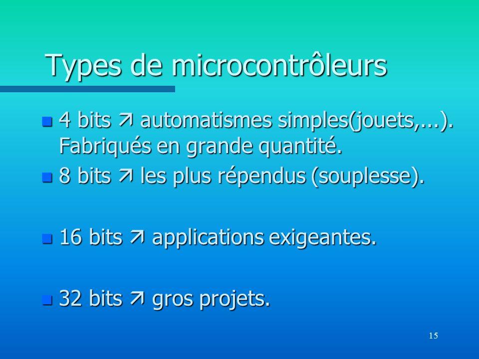 15 Types de microcontrôleurs n 4 bits automatismes simples(jouets,...). Fabriqués en grande quantité. n 8 bits les plus répendus (souplesse). n 16 bit