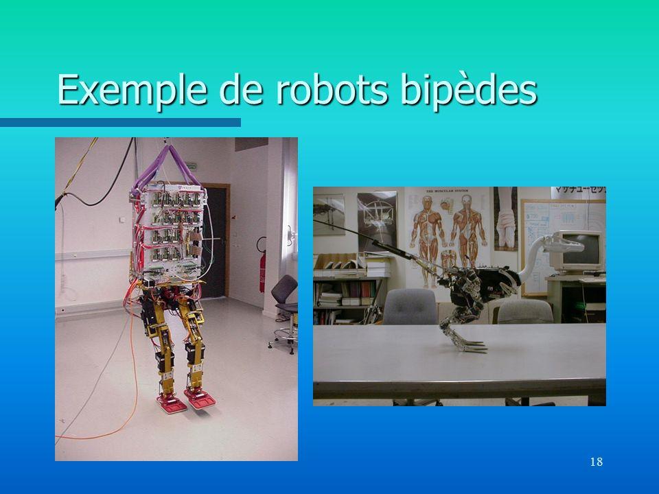 18 Exemple de robots bipèdes