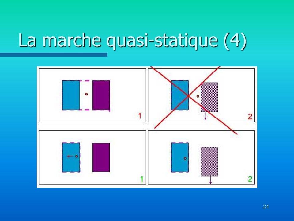 24 La marche quasi-statique (4)