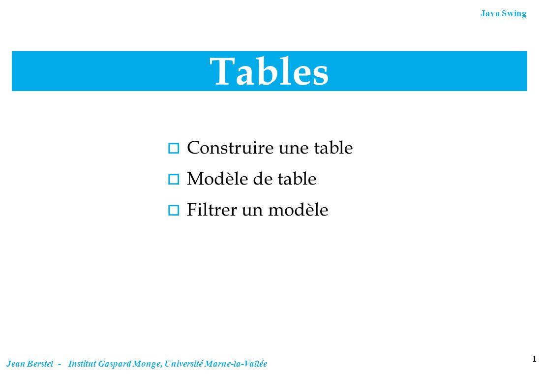 Java Swing 12 Jean Berstel - Institut Gaspard Monge, Université Marne-la-Vallée Usage n Le modèle est associé à la table class TablePlanetes extends JPanel { TablePlanetes() { setLayout(new BorderLayout()); DefaultTableModel model = new DefaultTableModel(cellules, columnNames); FiltreTriModel sorter = new FiltreTriModel(model); JTable table = new JTable(sorter); sorter.addEcouteur(table); add(new JScrollPane(table), BorderLayout.CENTER); } private Object[][] cellules = {...