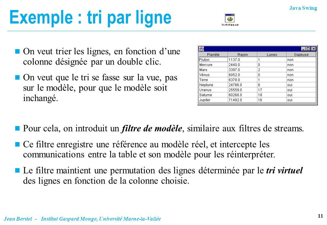 Java Swing 11 Jean Berstel - Institut Gaspard Monge, Université Marne-la-Vallée Exemple : tri par ligne n On veut trier les lignes, en fonction dune c