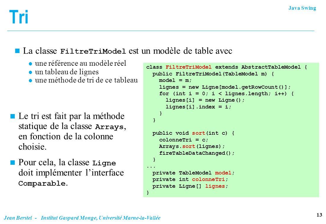 Java Swing 13 Jean Berstel - Institut Gaspard Monge, Université Marne-la-Vallée Tri La classe FiltreTriModel est un modèle de table avec l une référen