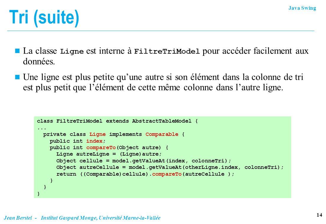 Java Swing 14 Jean Berstel - Institut Gaspard Monge, Université Marne-la-Vallée Tri (suite) La classe Ligne est interne à FiltreTriModel pour accéder