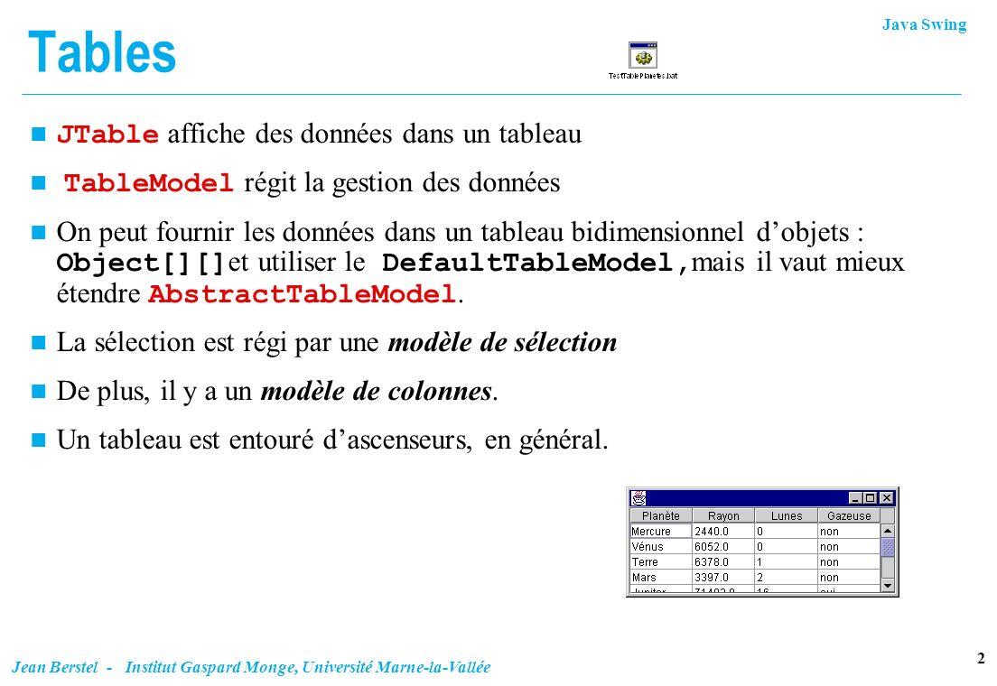 Java Swing 13 Jean Berstel - Institut Gaspard Monge, Université Marne-la-Vallée Tri La classe FiltreTriModel est un modèle de table avec l une référence au modèle réel l un tableau de lignes l une méthode de tri de ce tableau class FiltreTriModel extends AbstractTableModel { public FiltreTriModel(TableModel m) { model = m; lignes = new Ligne[model.getRowCount()]; for (int i = 0; i < lignes.length; i++) { lignes[i] = new Ligne(); lignes[i].index = i; } public void sort(int c) { colonneTri = c; Arrays.sort(lignes); fireTableDataChanged(); }...