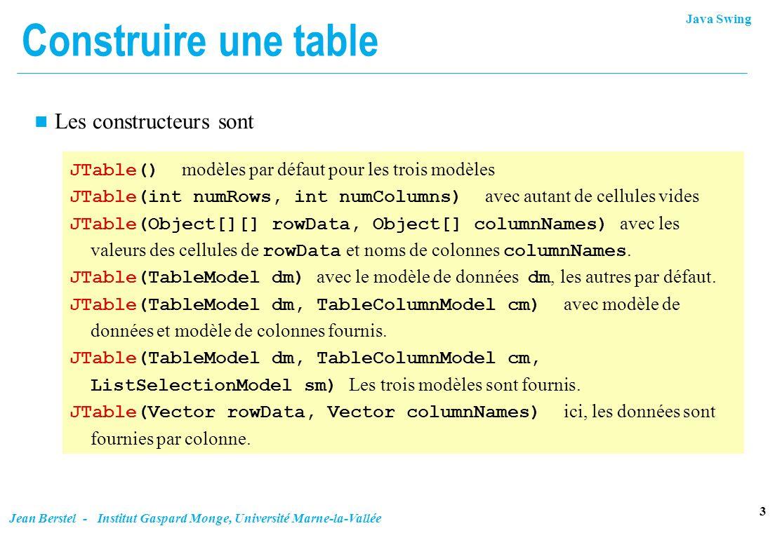 Java Swing 3 Jean Berstel - Institut Gaspard Monge, Université Marne-la-Vallée Construire une table n Les constructeurs sont JTable() modèles par défa