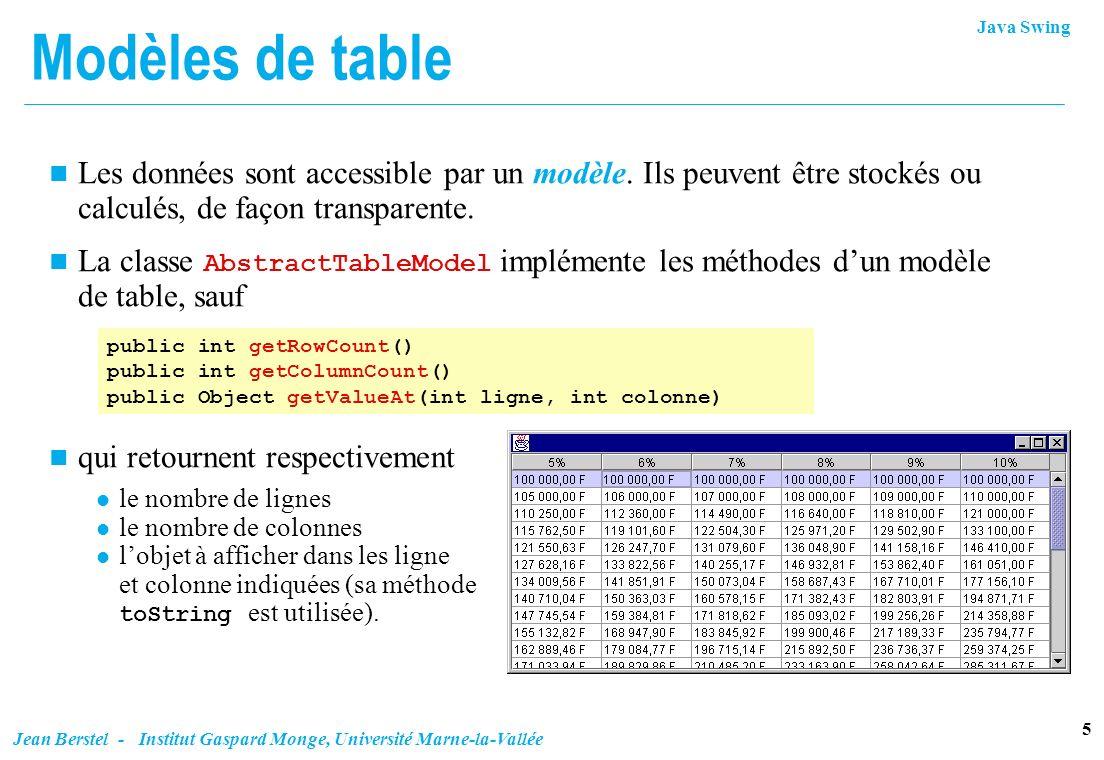 Java Swing 6 Jean Berstel - Institut Gaspard Monge, Université Marne-la-Vallée Un premier exemple En plus des trois méthodes obligées, la fonction getColumClass a été redéfinie, ce qui produit la justification à droite class SimpleTable extends JPanel { SimpleTable() { setLayout(new BorderLayout()); TableModel dataModel = new AbstractTableModel() { public int getColumnCount() { return 10; } public int getRowCount() { return 10;} public Object getValueAt(int row, int col) { return new Integer((1+row)*(1+col)); } public Class getColumnClass(int column) { return Number.class; } }; JTable table = new JTable(dataModel); add(new JScrollPane(table)); }