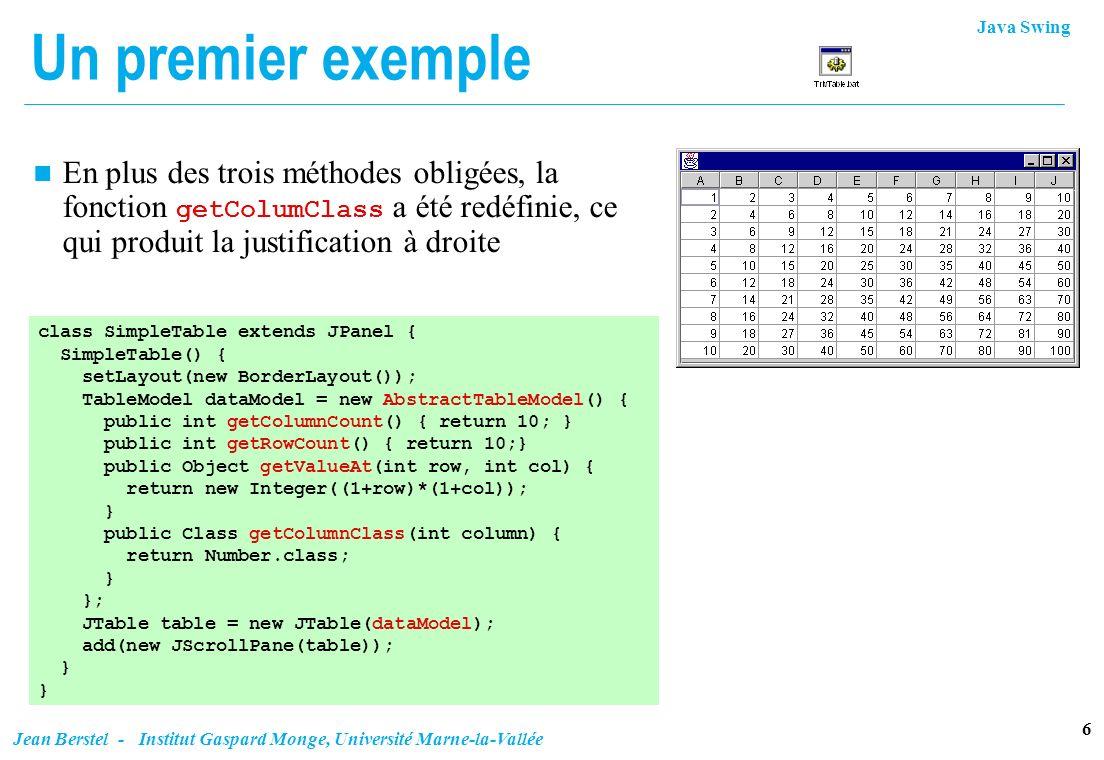 Java Swing 7 Jean Berstel - Institut Gaspard Monge, Université Marne-la-Vallée Un deuxième exemple n Construction par n avec bien entendu méthodes à écrire (plus getColumnName qui, par défaut, numérote A, B, etc): TableModel model = new ModelInvestment(30, 5, 10); JTable table = new JTable(model); class ModelInvestment extends AbstractTableModel {...} public int getRowCount() public int getColumnCount() public Object getValueAt(int ligne, int colonne) public String getColumnName(int colonne)