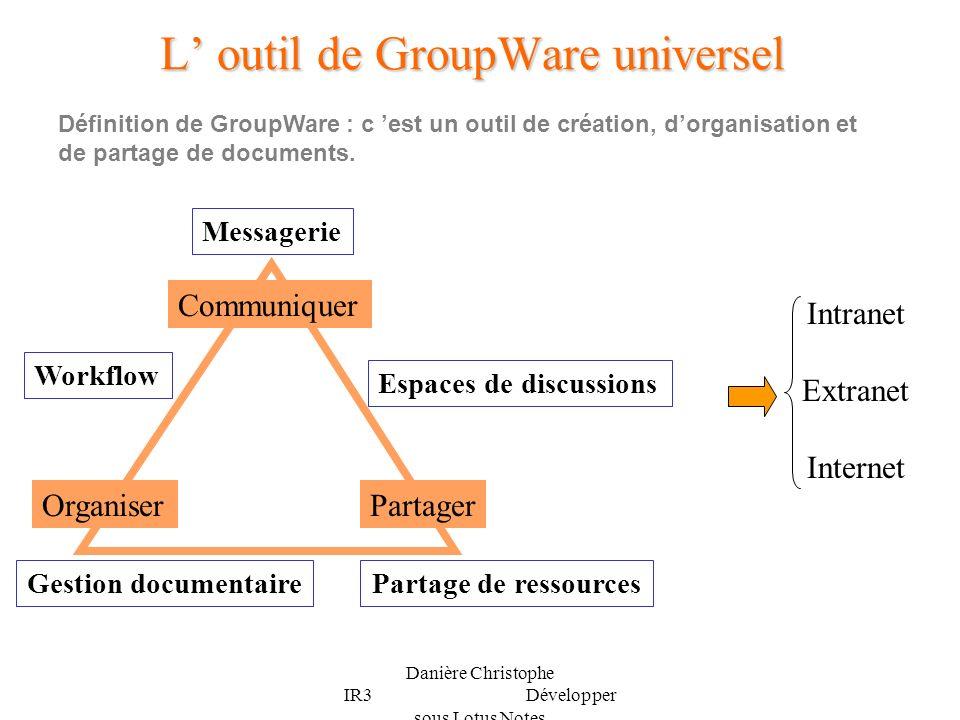 Danière Christophe IR3 Développer sous Lotus Notes L environnement Lotus Notes