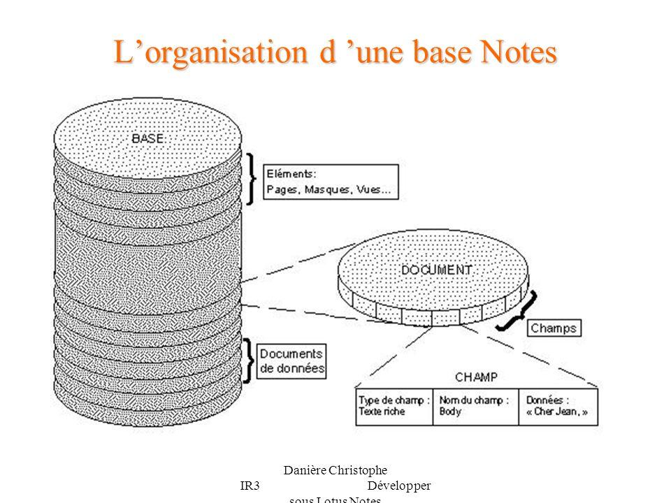 Danière Christophe IR3 Développer sous Lotus Notes Les clients Notes : Le client Administrateur : client de paramétrage du serveur Notes.