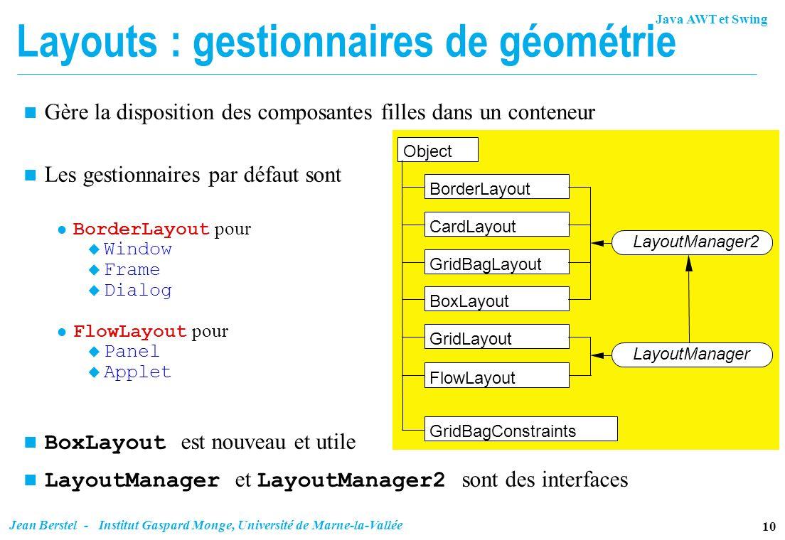 Java AWT et Swing 10 Jean Berstel - Institut Gaspard Monge, Université de Marne-la-Vallée Layouts : gestionnaires de géométrie n Gère la disposition d