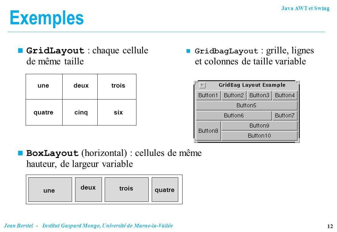 Java AWT et Swing 12 Jean Berstel - Institut Gaspard Monge, Université de Marne-la-Vallée Exemples GridLayout : chaque cellule de même taille unedeux