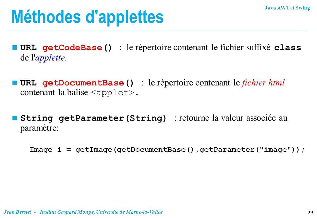Java AWT et Swing 23 Jean Berstel - Institut Gaspard Monge, Université de Marne-la-Vallée Méthodes d'applettes URL getCodeBase() : le répertoire conte