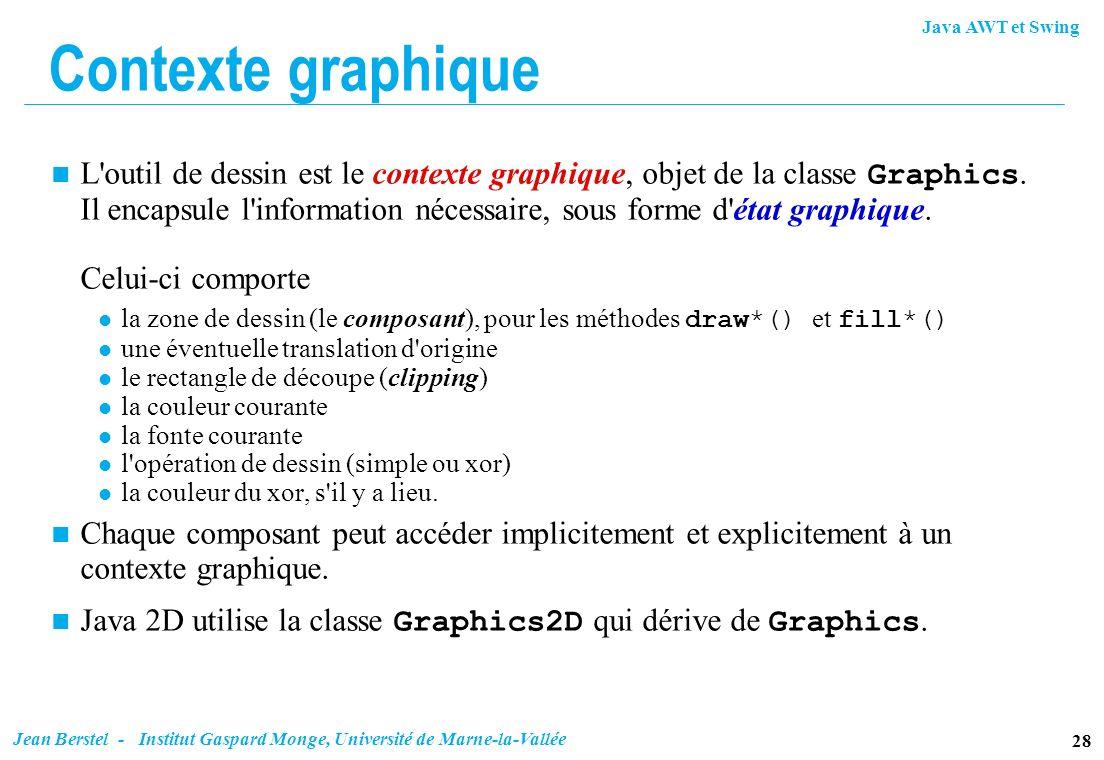 Java AWT et Swing 28 Jean Berstel - Institut Gaspard Monge, Université de Marne-la-Vallée Contexte graphique L'outil de dessin est le contexte graphiq