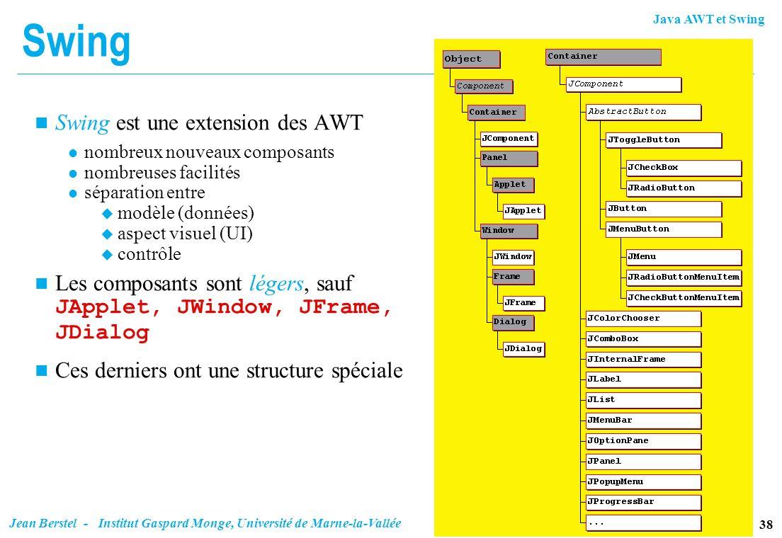 Java AWT et Swing 38 Jean Berstel - Institut Gaspard Monge, Université de Marne-la-Vallée Swing n Swing est une extension des AWT l nombreux nouveaux