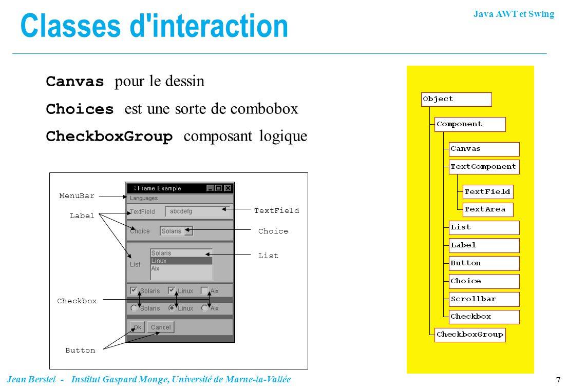 Java AWT et Swing 7 Jean Berstel - Institut Gaspard Monge, Université de Marne-la-Vallée Classes d'interaction Canvas pour le dessin Choices est une s