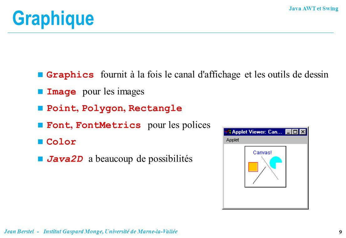 Java AWT et Swing 9 Jean Berstel - Institut Gaspard Monge, Université de Marne-la-Vallée Graphique Graphics fournit à la fois le canal d'affichage et