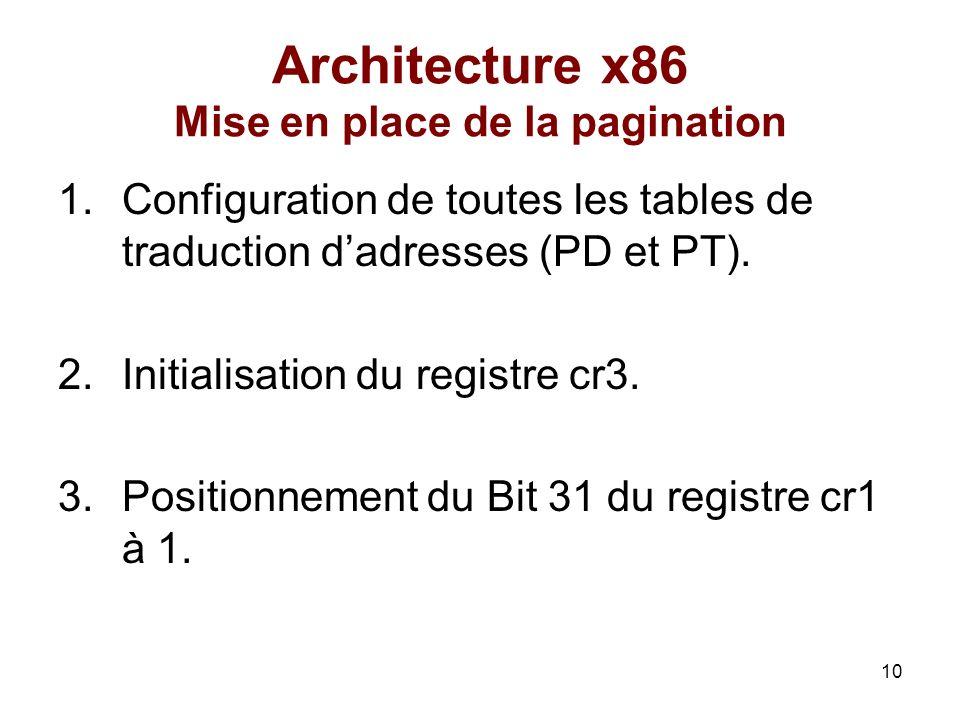 10 Architecture x86 Mise en place de la pagination 1.Configuration de toutes les tables de traduction dadresses (PD et PT). 2.Initialisation du regist