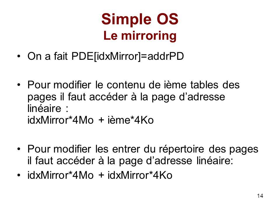 14 Simple OS Le mirroring On a fait PDE[idxMirror]=addrPD Pour modifier le contenu de ième tables des pages il faut accéder à la page dadresse linéair