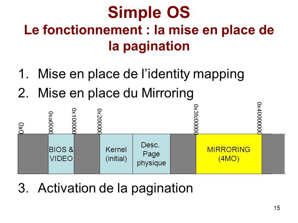 15 Simple OS Le fonctionnement : la mise en place de la pagination 1.Mise en place de lidentity mapping 2.Mise en place du Mirroring 3.Activation de l