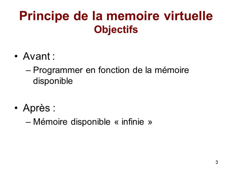 4 Principe de la memoire virtuelle Objectifs Comment est-ce possible .