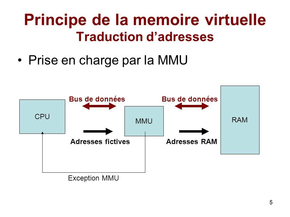 5 Principe de la memoire virtuelle Traduction dadresses Prise en charge par la MMU CPU MMU RAM Bus de données Adresses fictivesAdresses RAM Exception