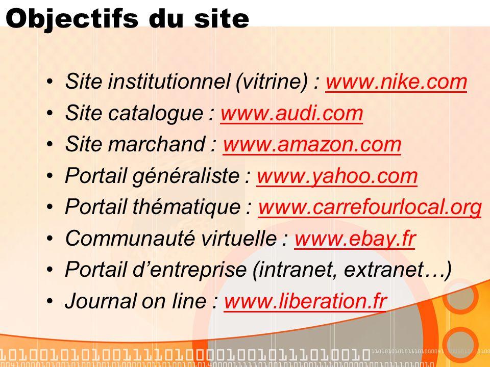 Objectifs du site Site institutionnel (vitrine) : www.nike.comwww.nike.com Site catalogue : www.audi.comwww.audi.com Site marchand : www.amazon.comwww.amazon.com Portail généraliste : www.yahoo.comwww.yahoo.com Portail thématique : www.carrefourlocal.orgwww.carrefourlocal.org Communauté virtuelle : www.ebay.frwww.ebay.fr Portail dentreprise (intranet, extranet…) Journal on line : www.liberation.frwww.liberation.fr