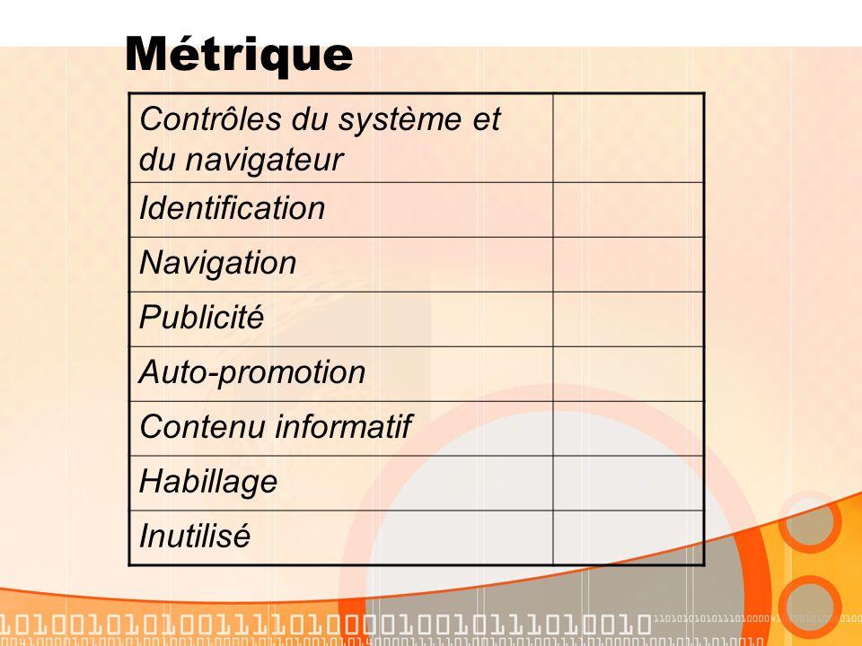 Métrique Contrôles du système et du navigateur Identification Navigation Publicité Auto-promotion Contenu informatif Habillage Inutilisé