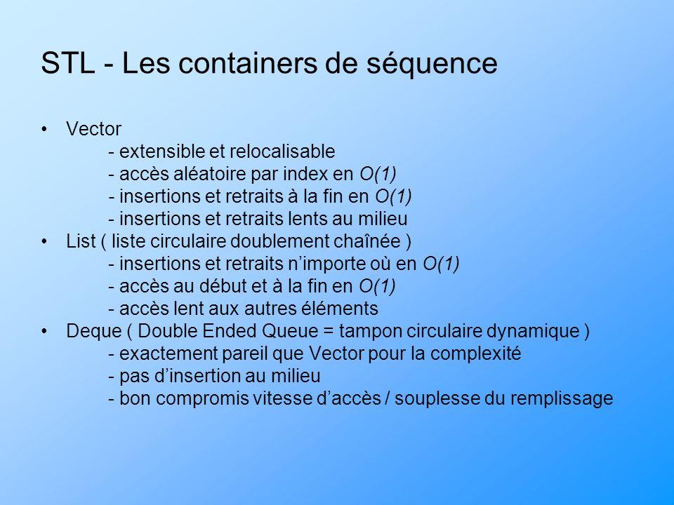 STL - Les containers de séquence Vector - extensible et relocalisable - accès aléatoire par index en O(1) - insertions et retraits à la fin en O(1) - insertions et retraits lents au milieu List ( liste circulaire doublement chaînée ) - insertions et retraits nimporte où en O(1) - accès au début et à la fin en O(1) - accès lent aux autres éléments Deque ( Double Ended Queue = tampon circulaire dynamique ) - exactement pareil que Vector pour la complexité - pas dinsertion au milieu - bon compromis vitesse daccès / souplesse du remplissage