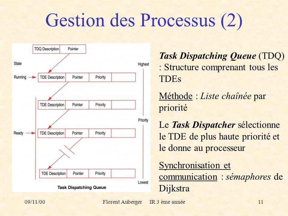 09/11/00Florent Auberger IR 3 ème année11 Gestion des Processus (2) Task Dispatching Queue (TDQ) : Structure comprenant tous les TDEs Méthode : Liste