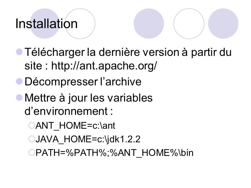 Installation Télécharger la dernière version à partir du site : http://ant.apache.org/ Décompresser larchive Mettre à jour les variables denvironnement : ANT_HOME=c:\ant JAVA_HOME=c:\jdk1.2.2 PATH=%PATH%;%ANT_HOME%\bin
