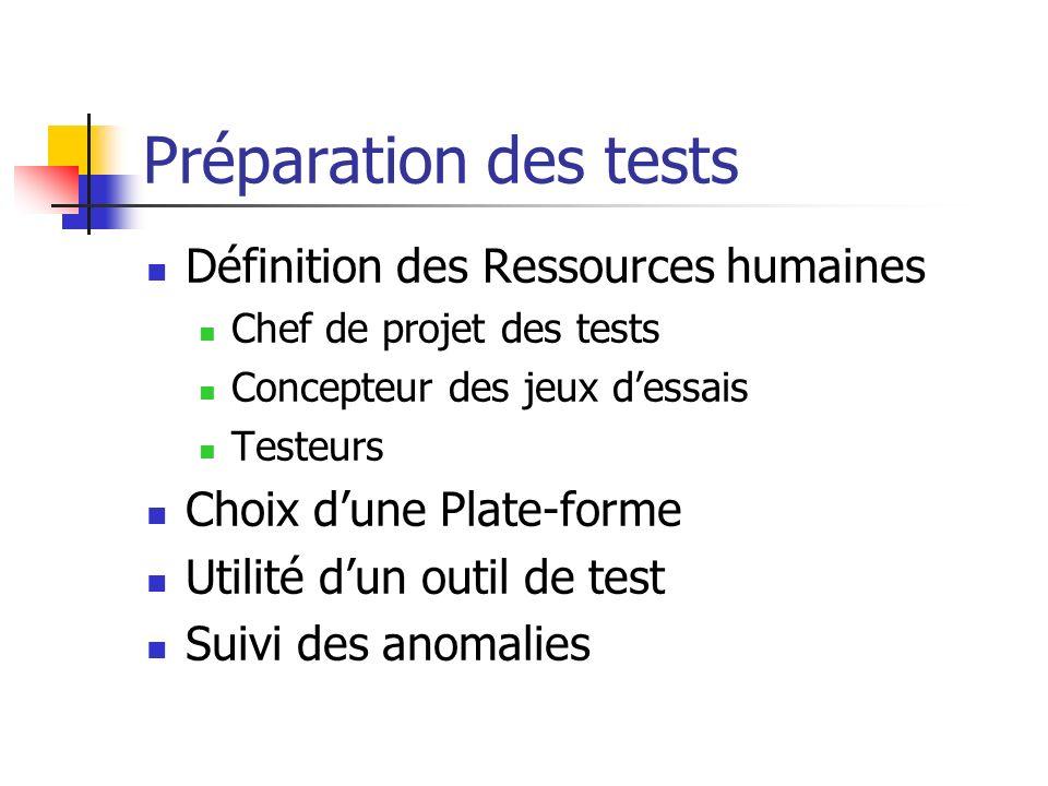 Préparation des tests Définition des Ressources humaines Chef de projet des tests Concepteur des jeux dessais Testeurs Choix dune Plate-forme Utilité