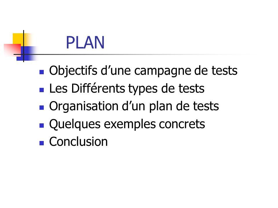 PLAN Objectifs dune campagne de tests Les Différents types de tests Organisation dun plan de tests Quelques exemples concrets Conclusion