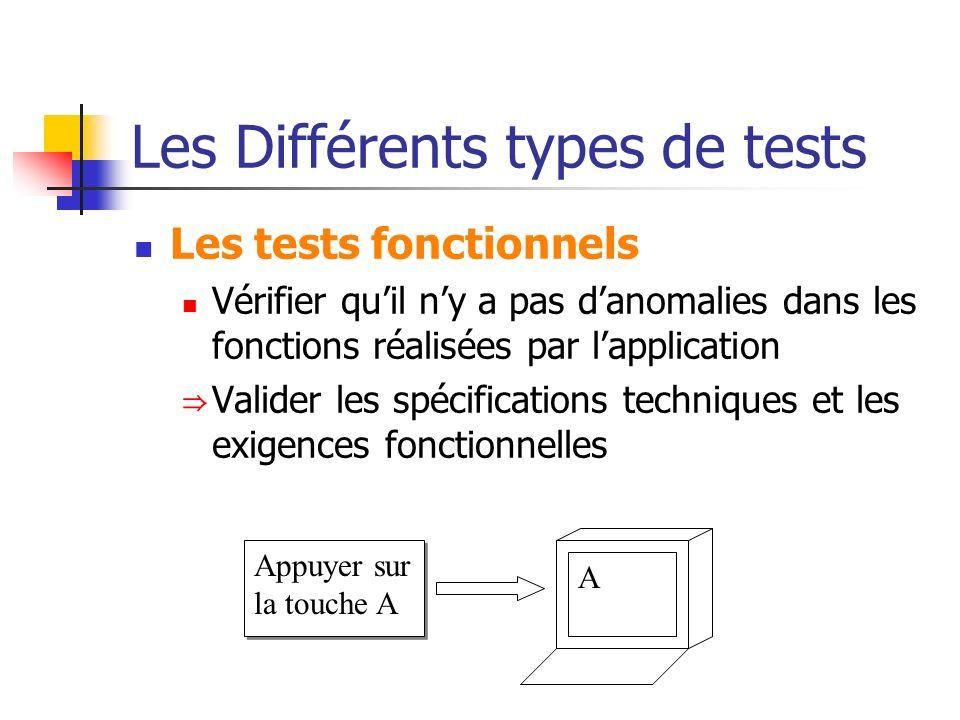 Les Différents types de tests Les tests fonctionnels Vérifier quil ny a pas danomalies dans les fonctions réalisées par lapplication Valider les spéci