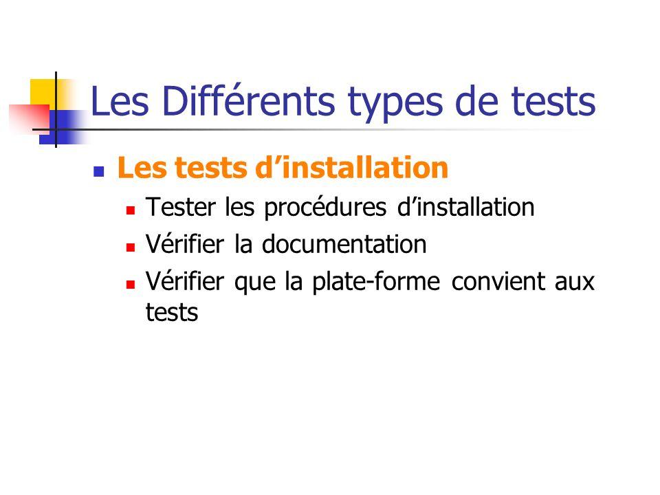 Les Différents types de tests Les tests dinstallation Tester les procédures dinstallation Vérifier la documentation Vérifier que la plate-forme convie