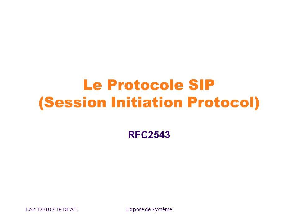Loïc DEBOURDEAUExposé de Système Plan Intro Présentation du RFC2543 Les adresses SIP Les serveurs SIP Le Message SIP Diagramme détat des Users Agent Conclusion