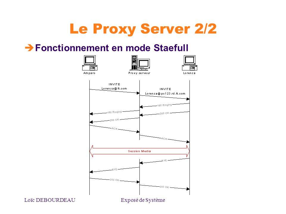 Loïc DEBOURDEAUExposé de Système Le Proxy Server 2/2 Fonctionnement en mode Staefull
