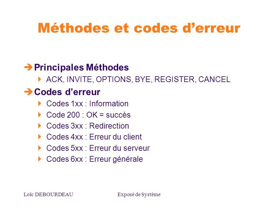 Loïc DEBOURDEAUExposé de Système Méthodes et codes derreur Principales Méthodes ACK, INVITE, OPTIONS, BYE, REGISTER, CANCEL Codes derreur Codes 1xx :