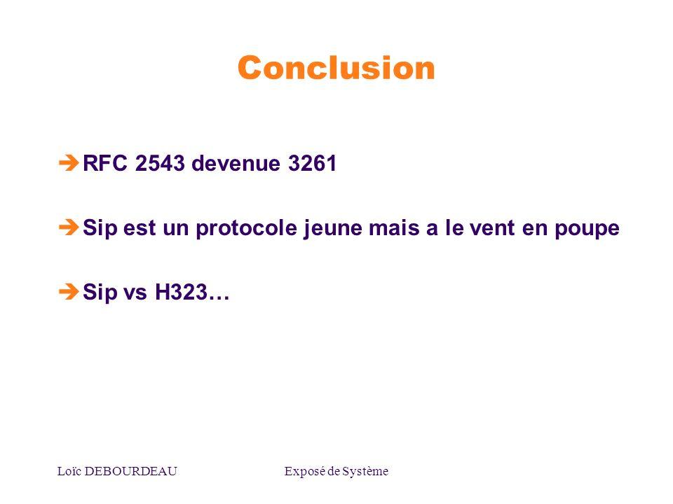 Loïc DEBOURDEAUExposé de Système Conclusion RFC 2543 devenue 3261 Sip est un protocole jeune mais a le vent en poupe Sip vs H323…