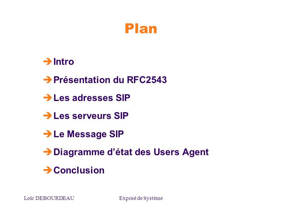 Loïc DEBOURDEAUExposé de Système Plan Intro Présentation du RFC2543 Les adresses SIP Les serveurs SIP Le Message SIP Diagramme détat des Users Agent C