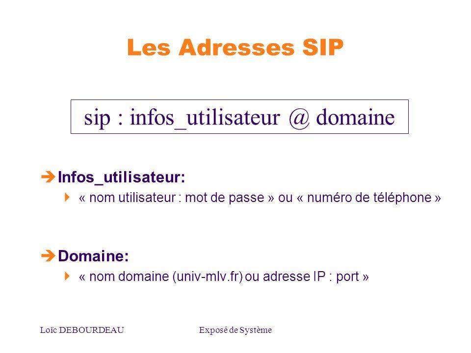 Loïc DEBOURDEAUExposé de Système Les Adresses SIP Infos_utilisateur: « nom utilisateur : mot de passe » ou « numéro de téléphone » Domaine: « nom doma