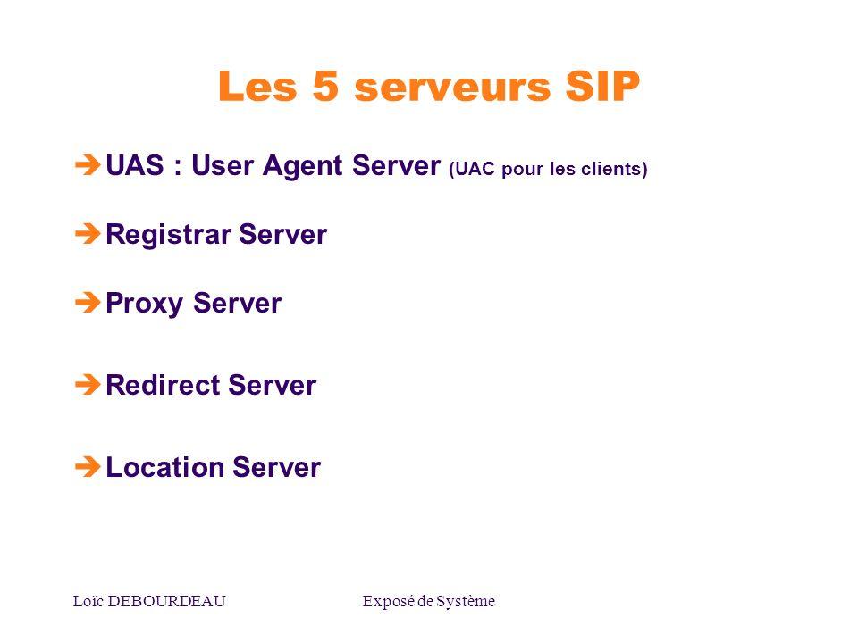 Loïc DEBOURDEAUExposé de Système Les 5 serveurs SIP UAS : User Agent Server (UAC pour les clients) Registrar Server Proxy Server Redirect Server Locat