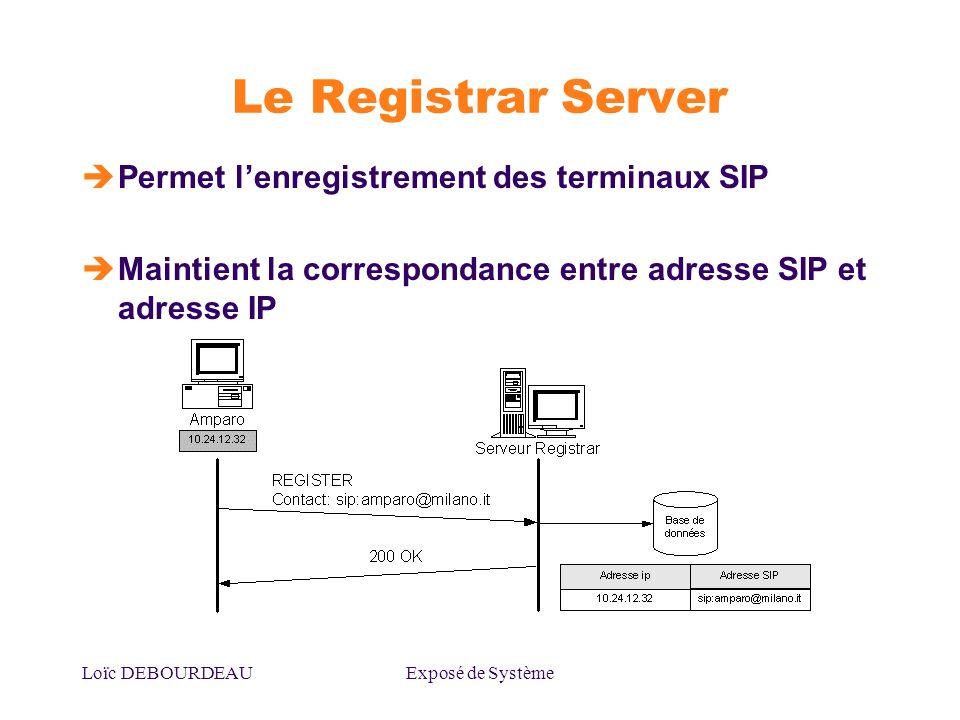 Loïc DEBOURDEAUExposé de Système Le Registrar Server Permet lenregistrement des terminaux SIP Maintient la correspondance entre adresse SIP et adresse