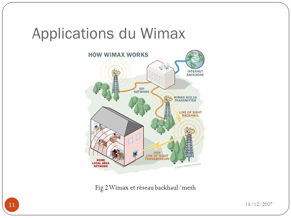 Applications du Wimax 18/12/2007 11 Fig 2 Wimax et réseau backhaul/mesh