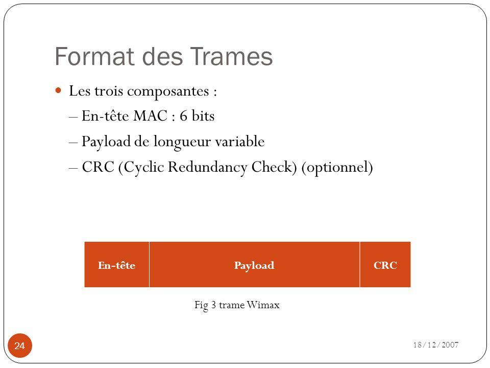 Format des Trames 18/12/2007 24 Les trois composantes : – En-tête MAC : 6 bits – Payload de longueur variable – CRC (Cyclic Redundancy Check) (optionn