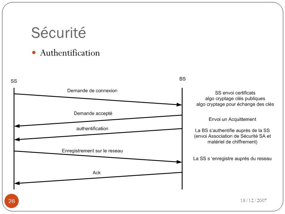 Sécurité 18/12/2007 28 Authentification
