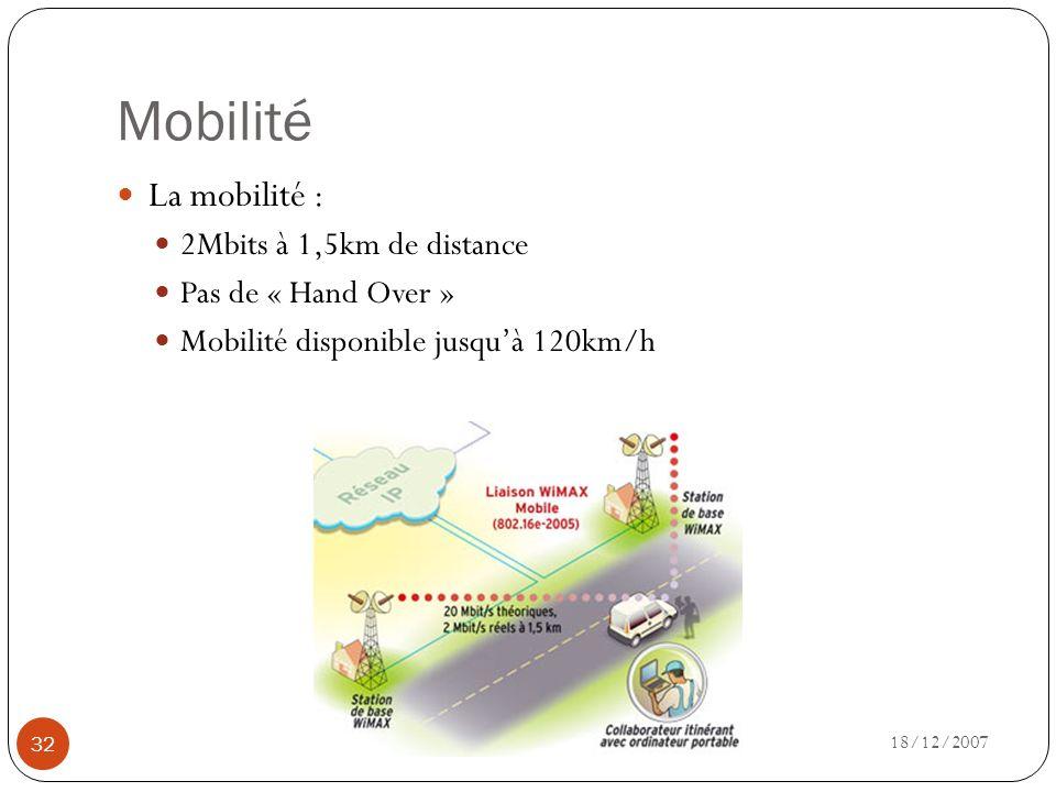 Mobilité 18/12/2007 32 La mobilité : 2Mbits à 1,5km de distance Pas de « Hand Over » Mobilité disponible jusquà 120km/h