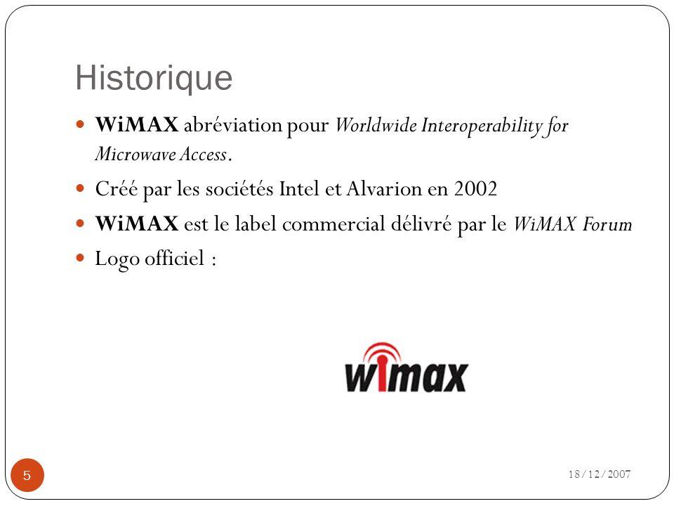 Historique 18/12/2007 5 WiMAX abréviation pour Worldwide Interoperability for Microwave Access. Créé par les sociétés Intel et Alvarion en 2002 WiMAX