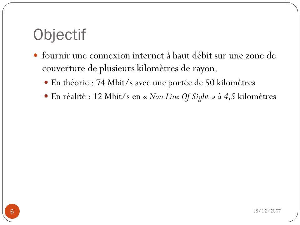Objectif 18/12/2007 6 fournir une connexion internet à haut débit sur une zone de couverture de plusieurs kilomètres de rayon. En théorie : 74 Mbit/s
